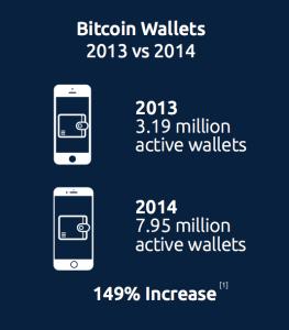walletbitcoin